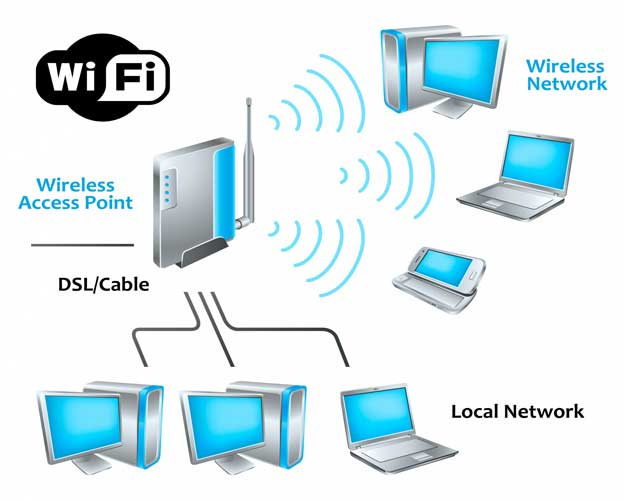 http://www.security-faqs.com/wp-content/uploads/2009/10/WLAN-encryption.jpg