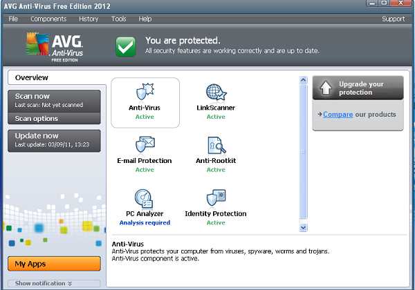 AVG Anti-Virus Free 2012 dashboard