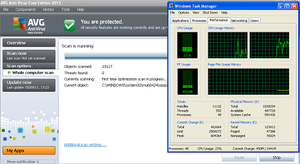 AVG Anti-Virus Free 2012 resource usage