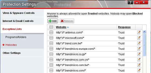 Trend Micro Titanium Antivirus Plus 2012 exception lists