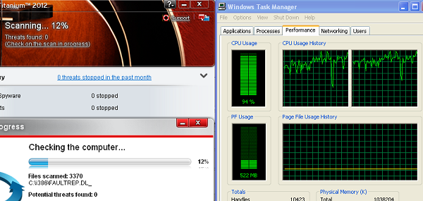Trend Micro Titanium Antivirus Plus 2012 resource usage