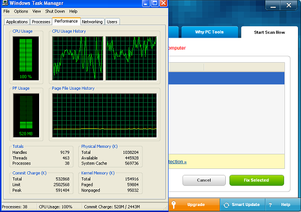 PC Tools Antivirus Free v9 CPU usage