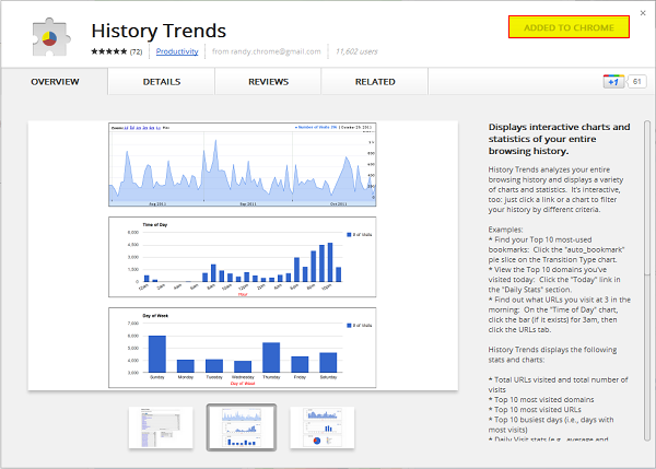 Hidden Trends Chrome extension