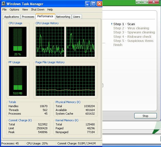 F-Secure Antivirus 2012 resource usage