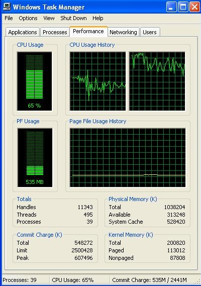 Norton Antivirus 2012 resource usage